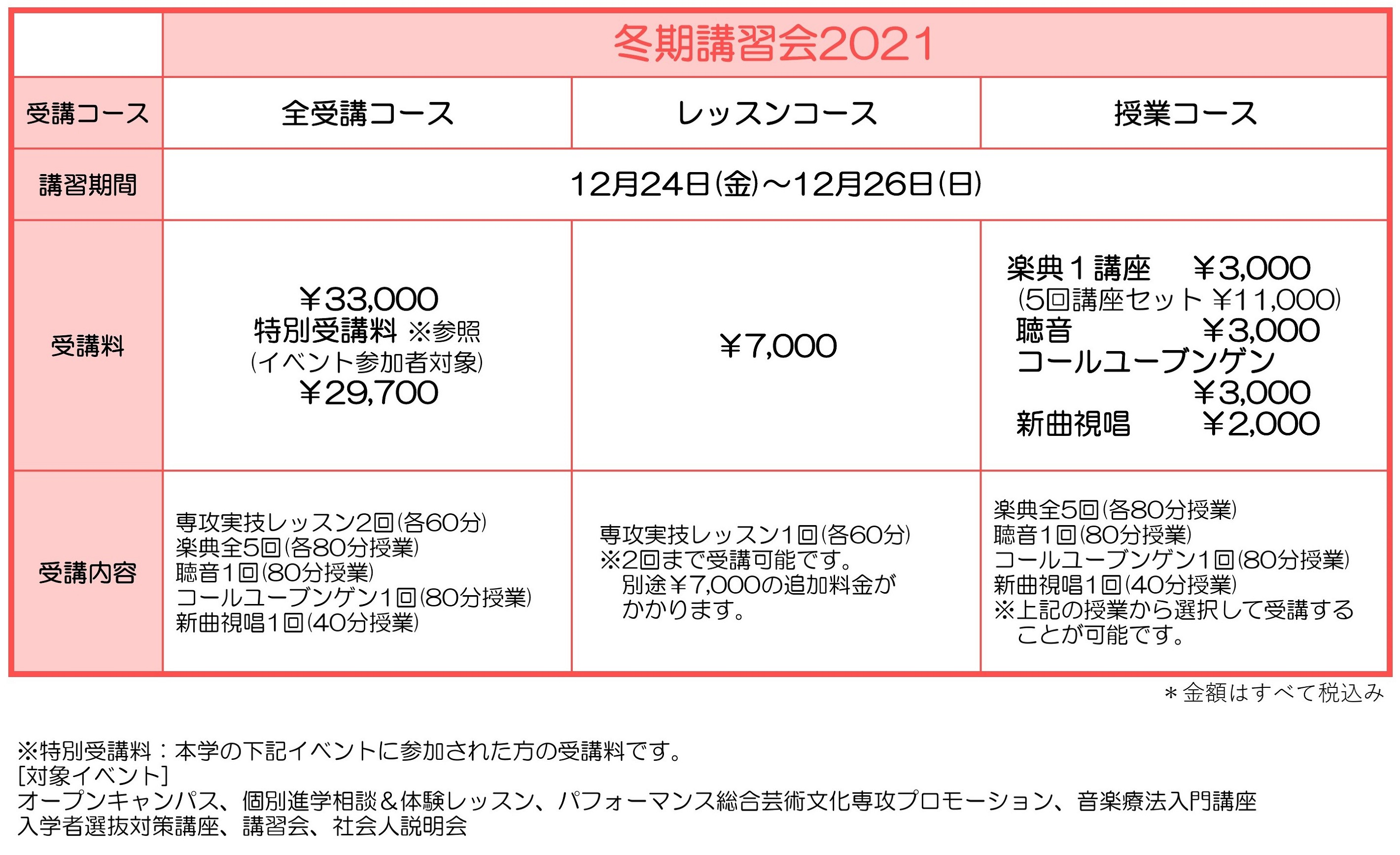12月24日(金)~26日(日) 冬期講習会2021~スキルアップのための受験講習会~